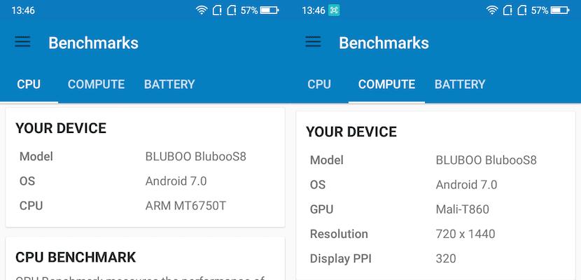 Especificaciones Bluboo S8