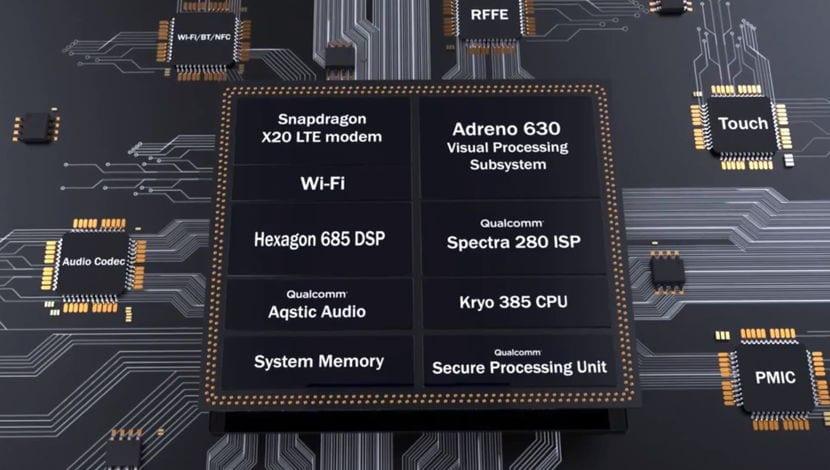 Componentes del Snapdragon 845