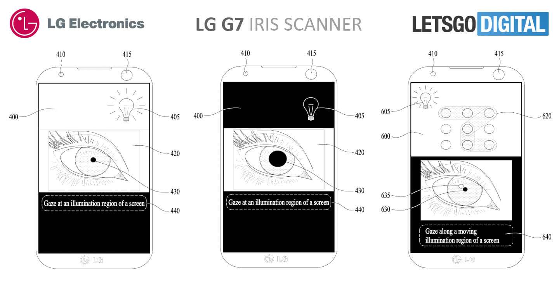 LG G7 escaner iris