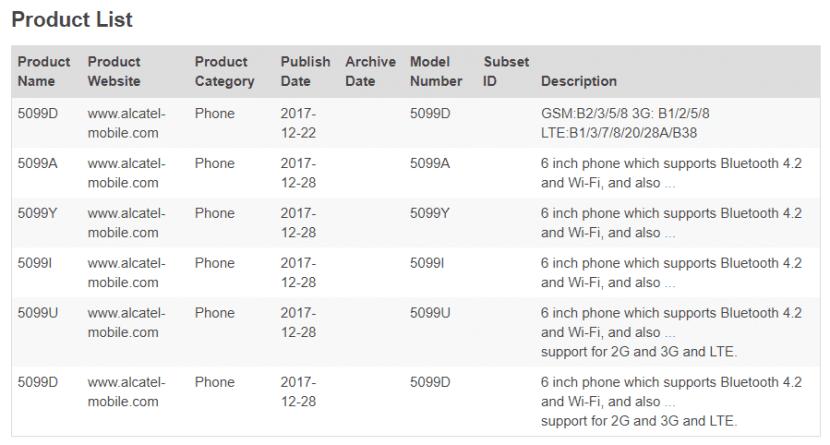 Alcatel traerá 5 modelos este año