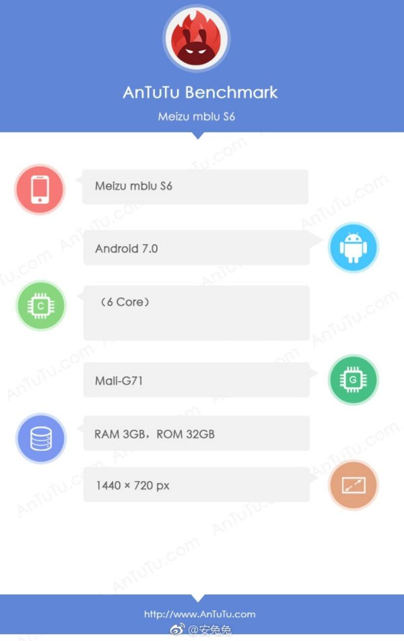 AnTuTu revela las especificaciones del Meizu mBlu S6