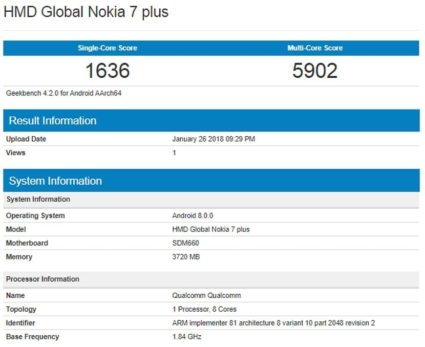 El Nokia 7 Plus en GeekBench