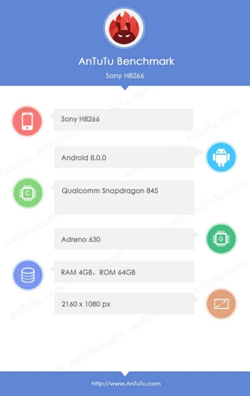 Sony H8266 en AnTuTu