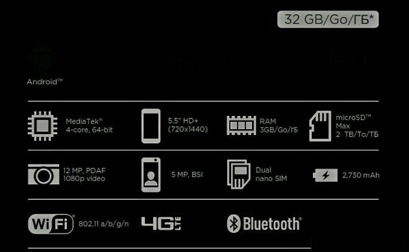 Características claves del HTC Desire 12