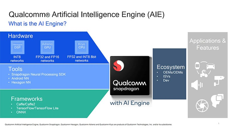 Qualcomm inteligencia artificial