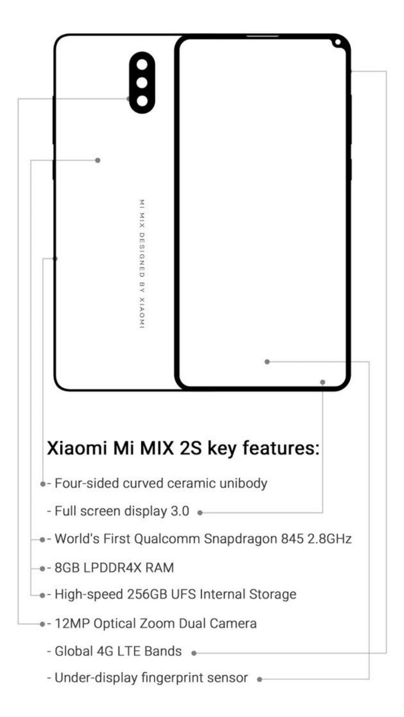 Especificaciones filtradas del Xiaomi Mi Mix 2S