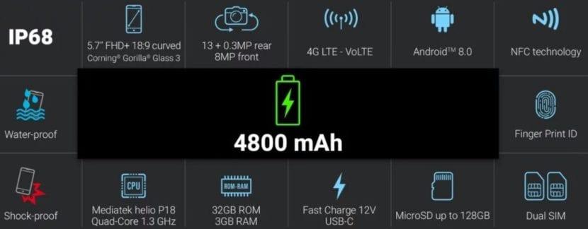 Especificaciones del Energizer Hardcase H570S