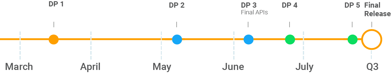 Android P calendario
