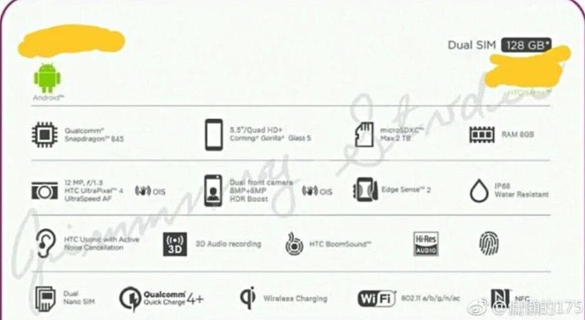 Especificaciones filtradas del HTC U12 Plus