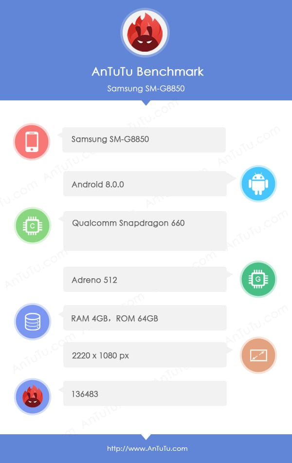 Samsung Galaxy S9 Mini en AnTuTu