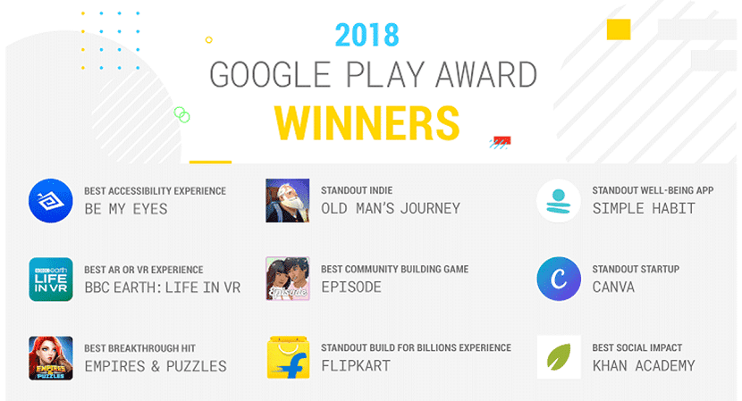 Google Play Awards ganadores