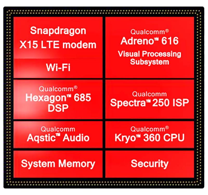 Snapdragon 710 especificaciones