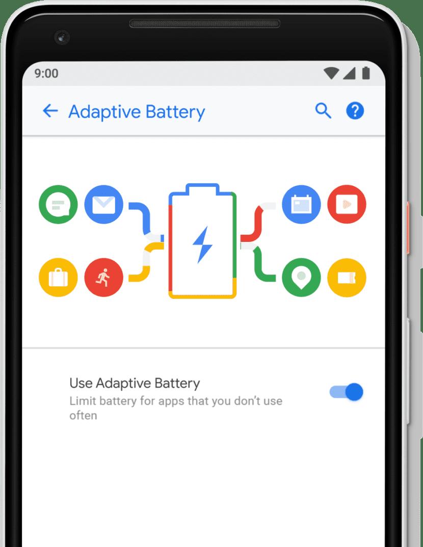 Android P bateria inteligente