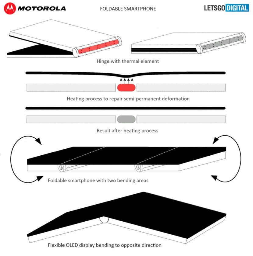 Patente Motorola pantallas plegables