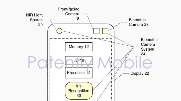 Samsung patente reconocimiento facial