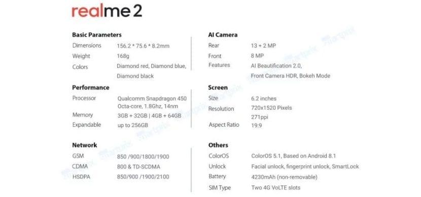 Especificaciones técnicas filtradas del Realme 2