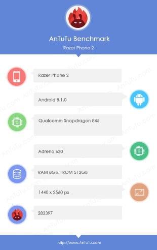 Razer Phone 2 en AnTuTu