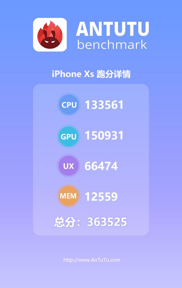 iPhone XS en AnTuTu