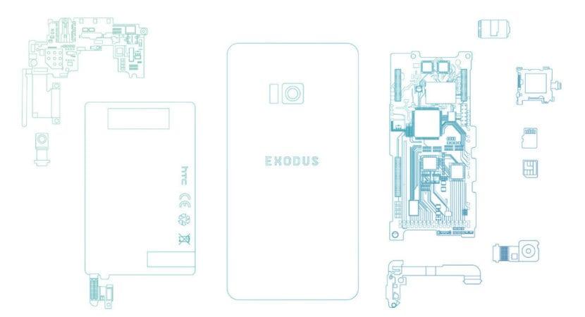 Especificaciones del HTC Exodus