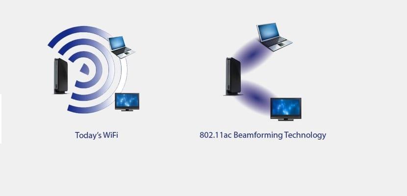 Beamforming WiFi AC