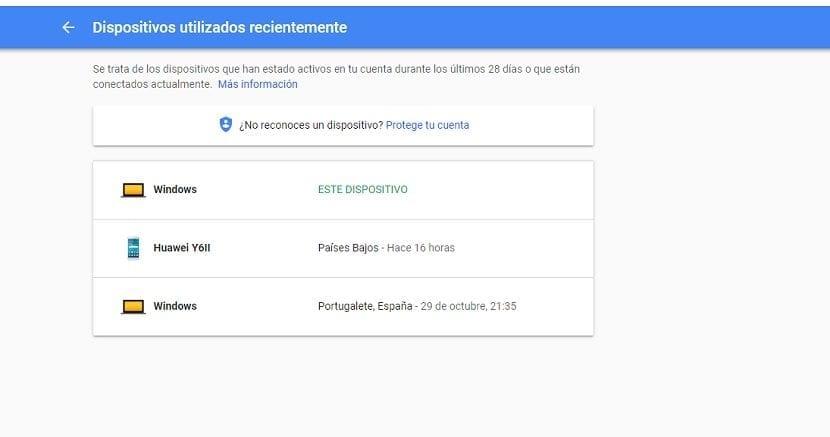 Dispositivos cuenta de Google