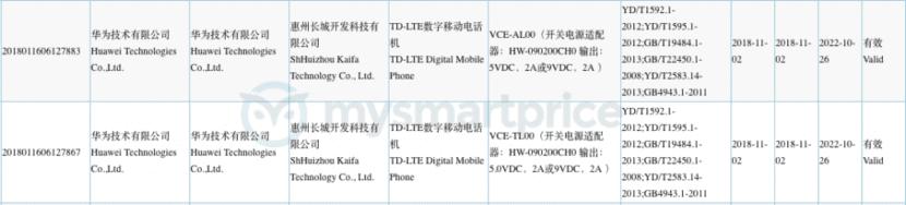 Honor V20 certificado en China