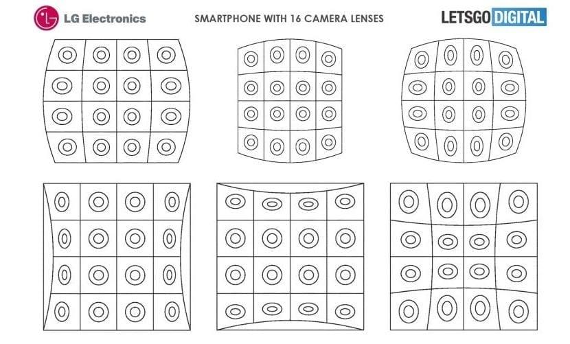 LG Patente camaras