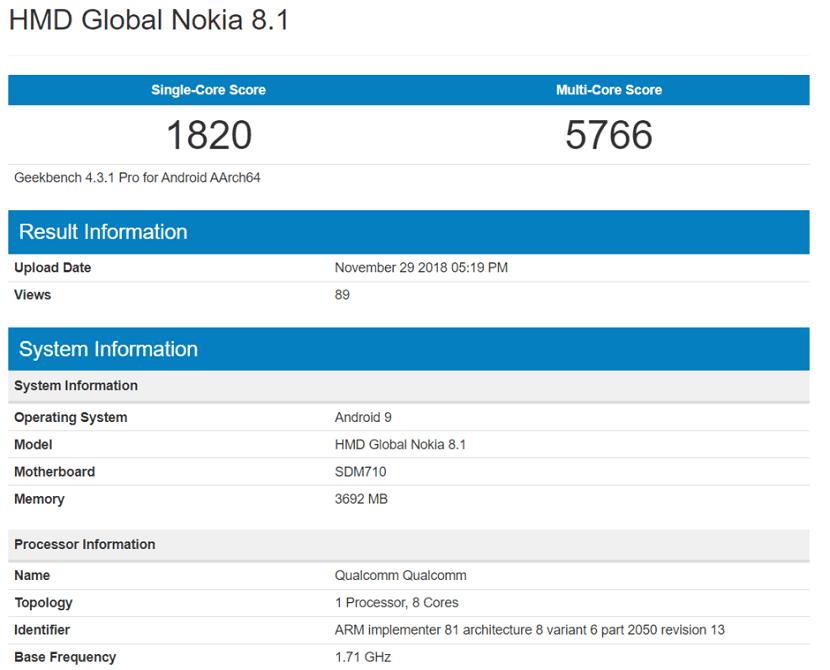 Benchmarks del Nokia 8.1