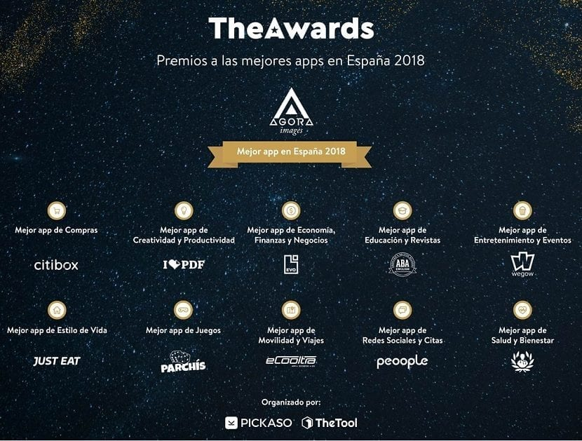 TheAwards 2018 ganadores