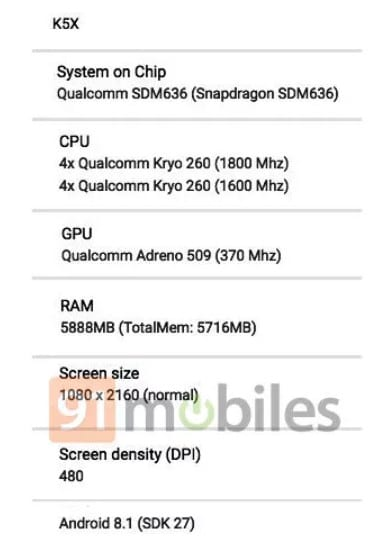 Especificaciones filtradas del Lenovo K5X