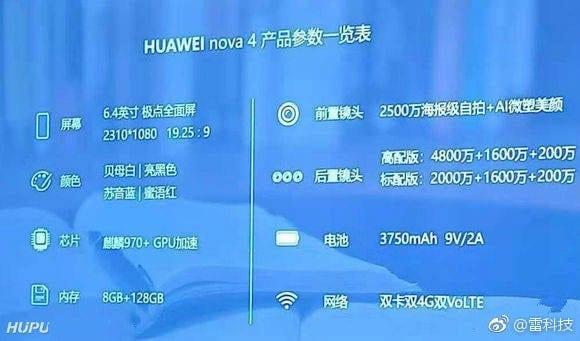 Especificaciones filtradas del Huawei Nova 4