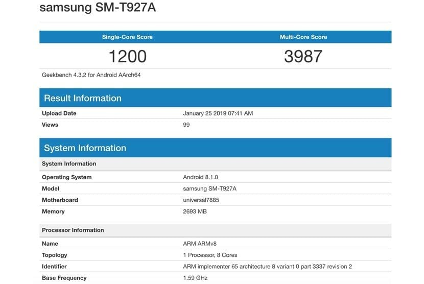 Geekbench Galaxy View 2