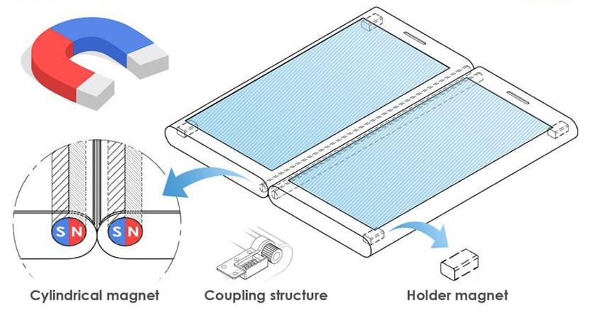 Samsung pantalla magnética