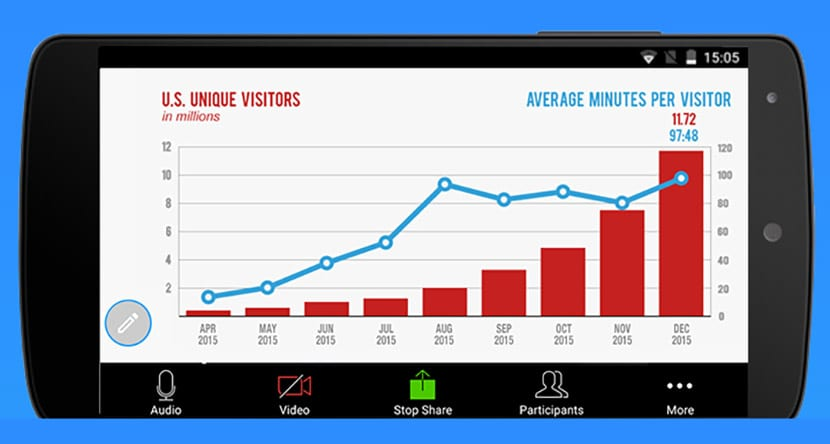 Zoom, la app de para reuniones con videollamadas de gran calidad de video y audio que está triunfando