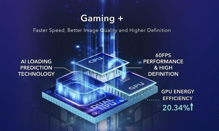 Gaming+ Honor