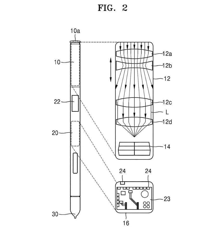 Samsung patente S Pen