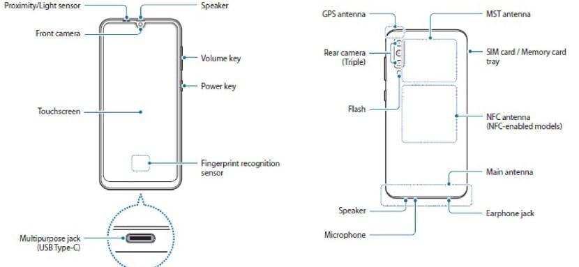 Manual usuario del Galaxy A50
