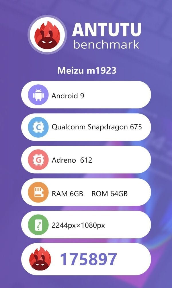 Meizu Note 9 en AnTuTu