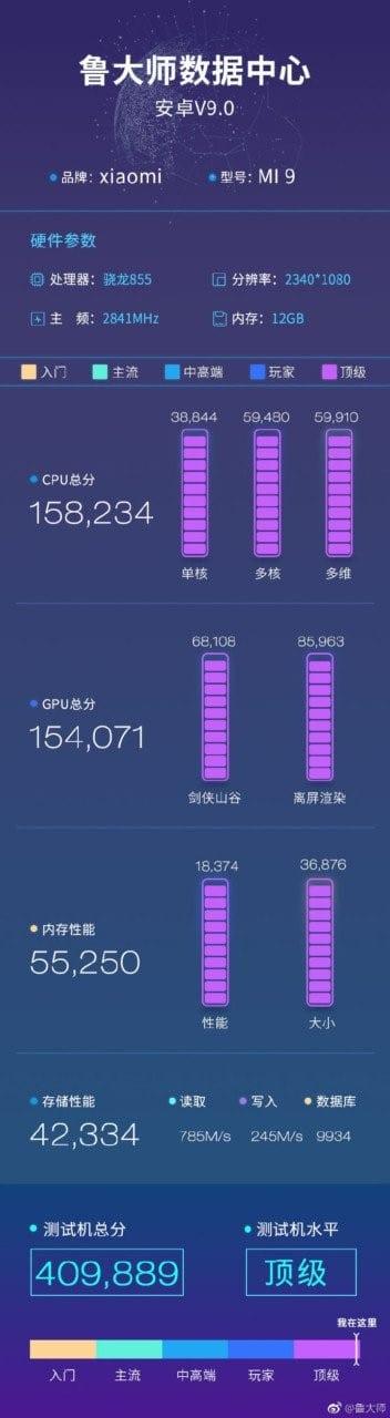 El Xiaomi Mi 9 pasa por Master Lu con 12 GB de RAM