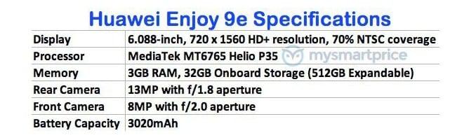 Especificaciones filtradas del Huawei Enjoy 9e