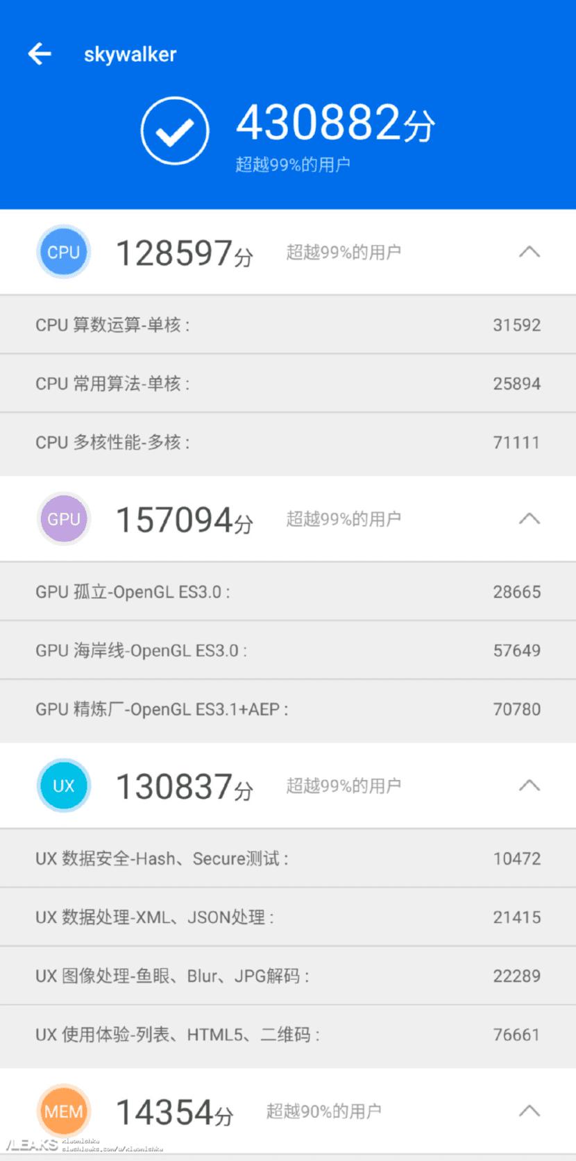 Xiaomi Black Shark 2 nueva puntuación en AnTuTu