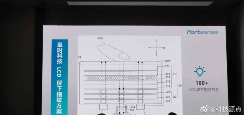 El 1.er escáner de huellas dactilares en pantalla del universo para paneles LCD se desarrolló con éxito