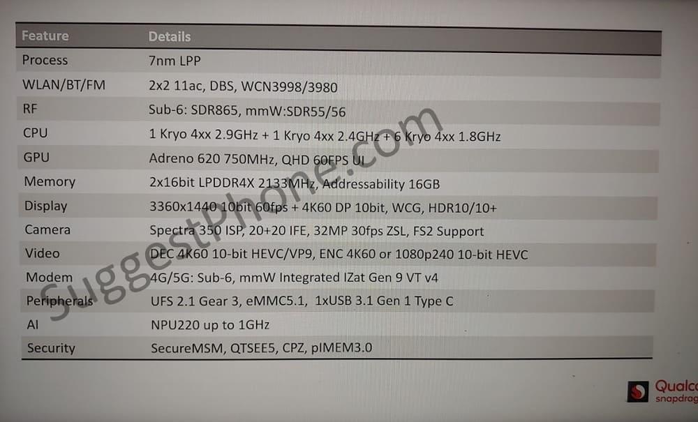 Especificaciones filtradas del Snapdragon 735