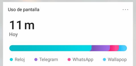 Unso en pantalla Android