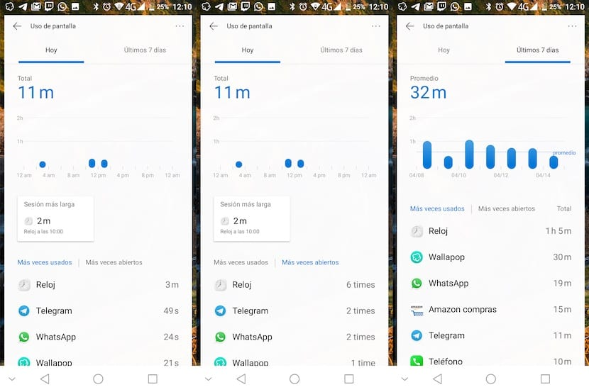 Uso en pantalla Android
