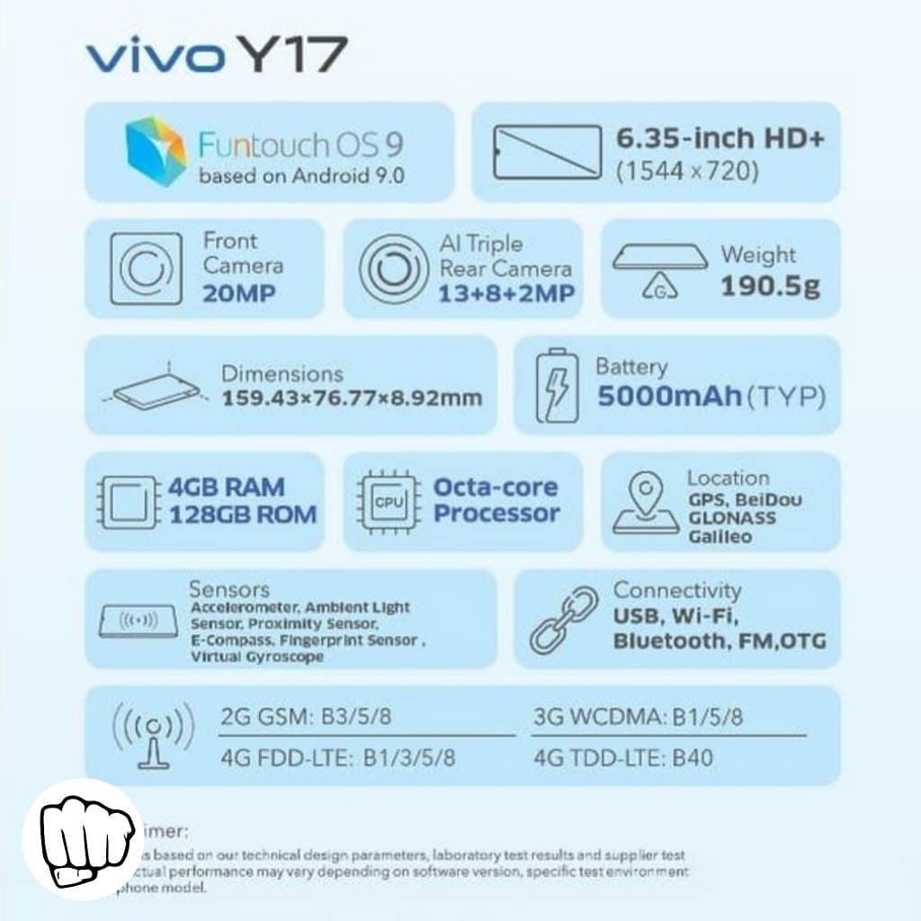 Especificaciones filtradas del Vivo Y17