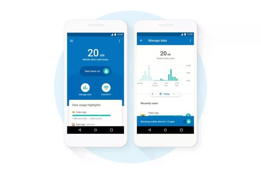 Android uso de datos