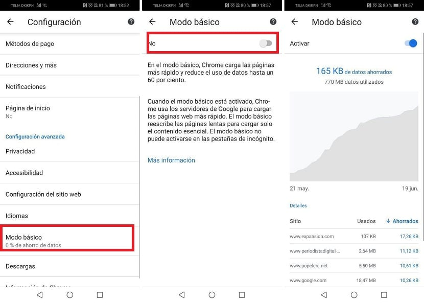 Google Chrome ahorro de datos oficial