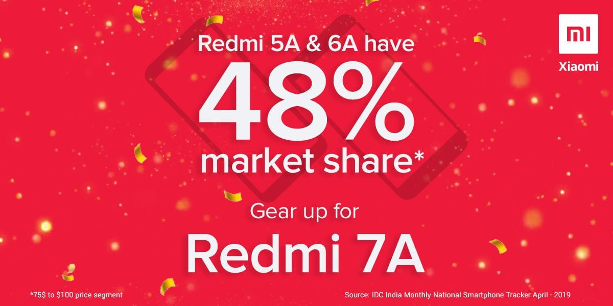 Ventas de la serie Redmi A de Xiaomi en la India