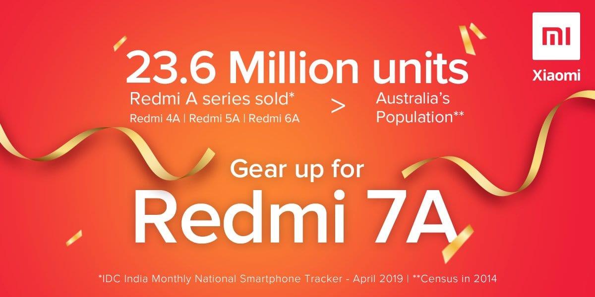 Ventas de la serie Redmi A en la India